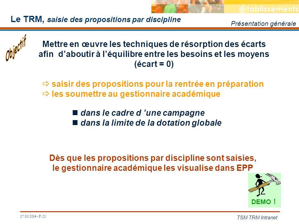 27/02/2014 - P. 21 TSM TRM Intranet Présentation générale Le TRM, saisie des propositions par discipline Mettre en œuvre les techniques de résorption