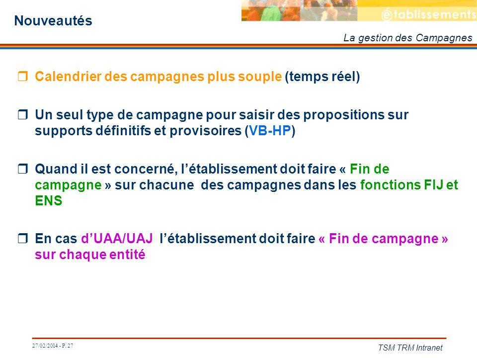 27/02/2014 - P. 27 TSM TRM Intranet Nouveautés Calendrier des campagnes plus souple (temps réel) Un seul type de campagne pour saisir des propositions