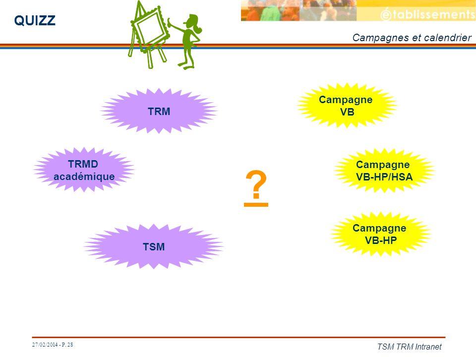 27/02/2014 - P. 28 TSM TRM Intranet QUIZZ Campagnes et calendrier Campagne VB Campagne VB-HP Campagne VB-HP/HSA TRM TRMD académique TSM ?