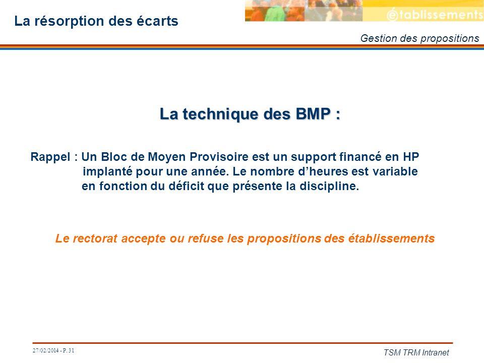 27/02/2014 - P. 31 TSM TRM Intranet La résorption des écarts La technique des BMP : Rappel : Un Bloc de Moyen Provisoire est un support financé en HP