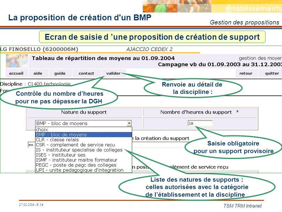27/02/2014 - P. 34 TSM TRM Intranet La proposition de création d'un BMP Liste des natures de supports : celles autorisées avec la catégorie de létabli
