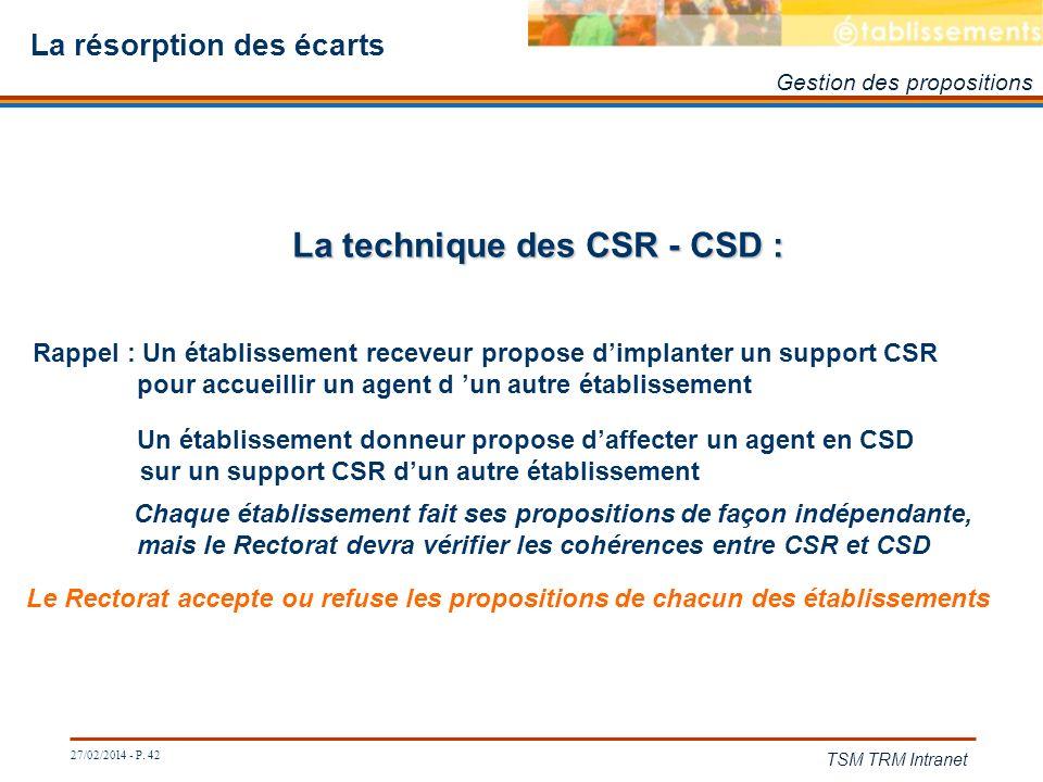 27/02/2014 - P. 42 TSM TRM Intranet La résorption des écarts La technique des CSR - CSD : Rappel : Un établissement receveur propose dimplanter un sup
