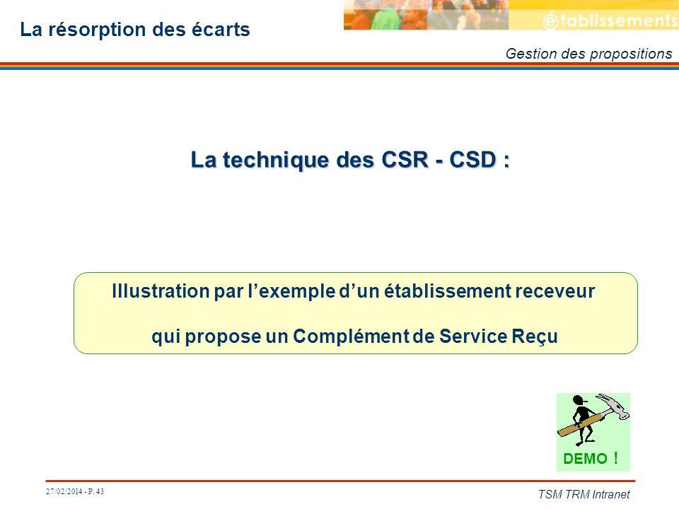 27/02/2014 - P. 43 TSM TRM Intranet La résorption des écarts La technique des CSR - CSD : Illustration par lexemple dun établissement receveur qui pro