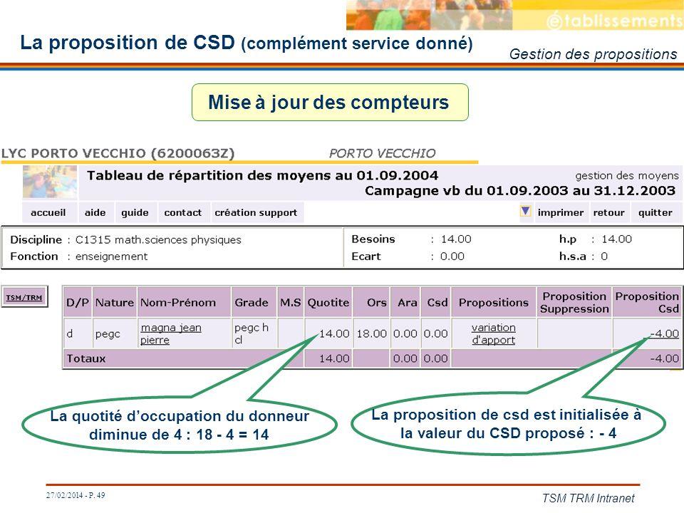 27/02/2014 - P. 49 TSM TRM Intranet La proposition de CSD (complément service donné) La quotité doccupation du donneur diminue de 4 : 18 - 4 = 14 La p