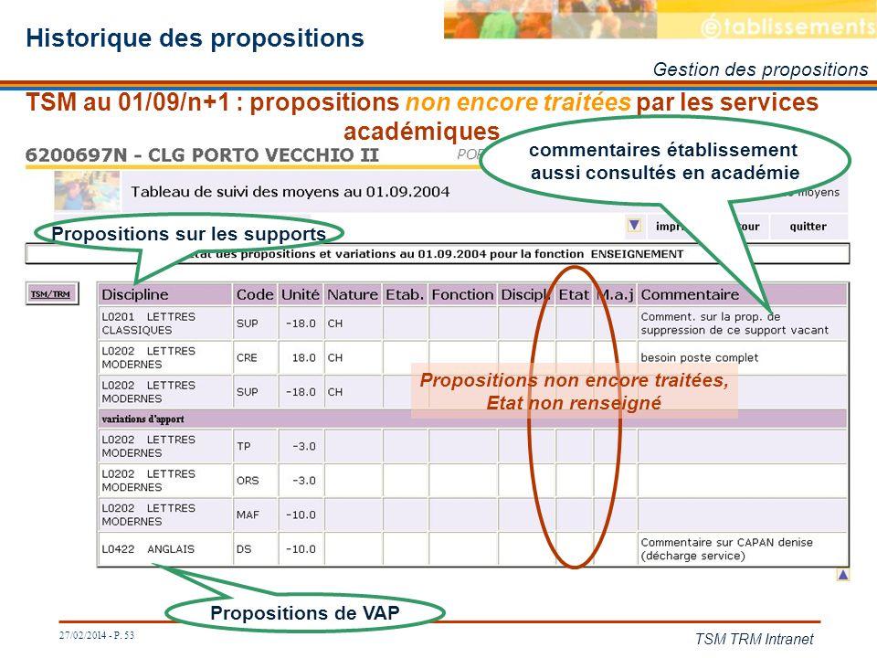 27/02/2014 - P. 53 TSM TRM Intranet Historique des propositions TSM au 01/09/n+1 : propositions non encore traitées par les services académiques Propo