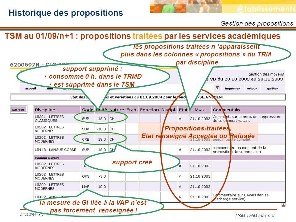 27/02/2014 - P. 54 TSM TRM Intranet Historique des propositions TSM au 01/09/n+1 : propositions traitées par les services académiques support supprimé