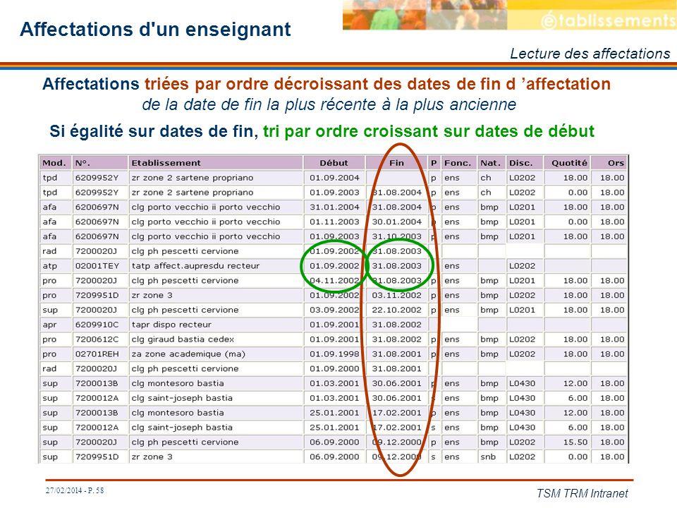 27/02/2014 - P. 58 TSM TRM Intranet Affectations d'un enseignant Affectations triées par ordre décroissant des dates de fin d affectation de la date d