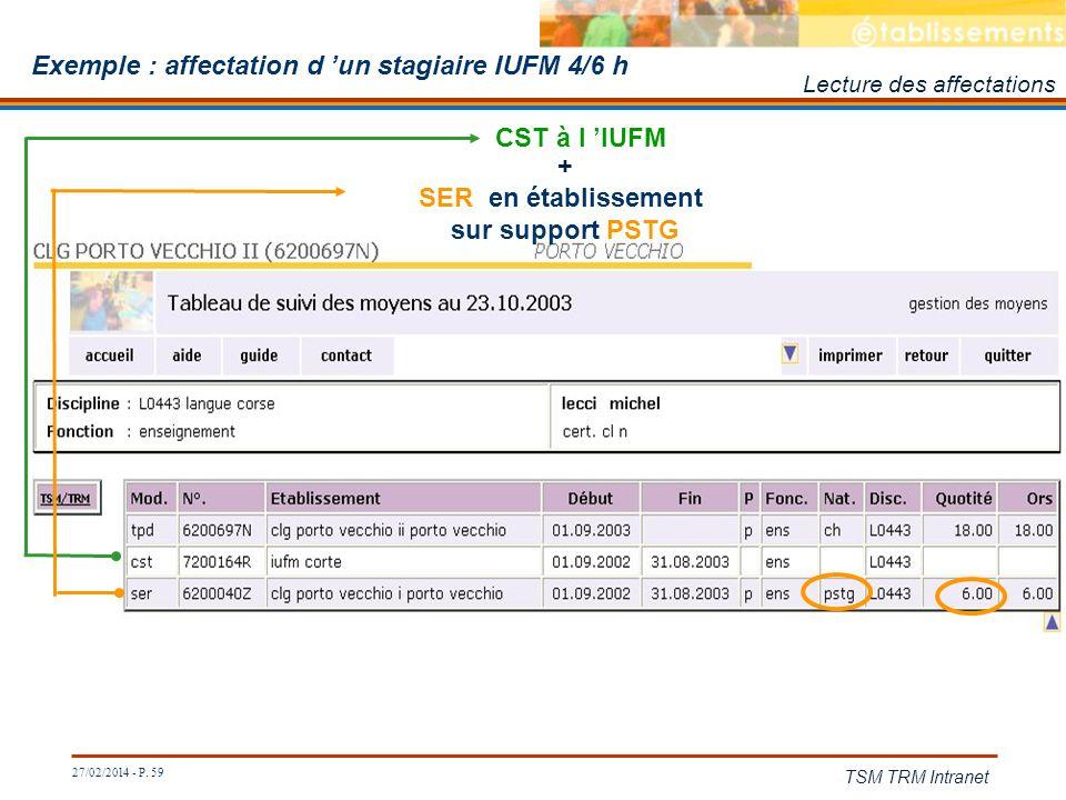 27/02/2014 - P. 59 TSM TRM Intranet Exemple : affectation d un stagiaire IUFM 4/6 h CST à l IUFM Lecture des affectations + SER en établissement sur s