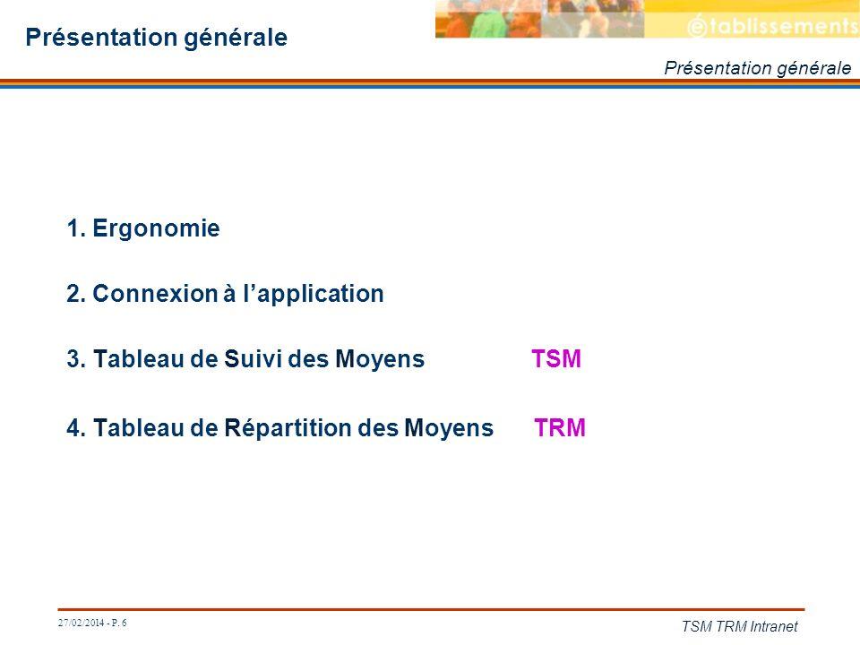 27/02/2014 - P. 6 TSM TRM Intranet Présentation générale 1. Ergonomie 2. Connexion à lapplication 3. Tableau de Suivi des Moyens TSM 4. Tableau de Rép
