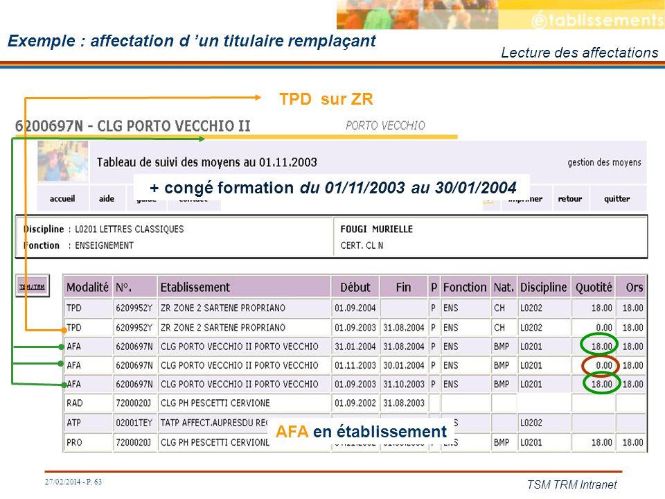 27/02/2014 - P. 63 TSM TRM Intranet Exemple : affectation d un titulaire remplaçant TPD sur ZR + congé formation du 01/11/2003 au 30/01/2004 Lecture d