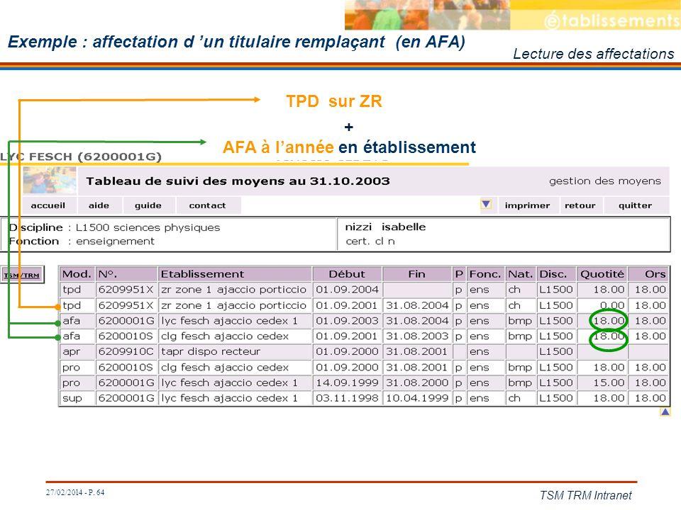 27/02/2014 - P. 64 TSM TRM Intranet Exemple : affectation d un titulaire remplaçant (en AFA) TPD sur ZR Lecture des affectations + AFA à lannée en éta
