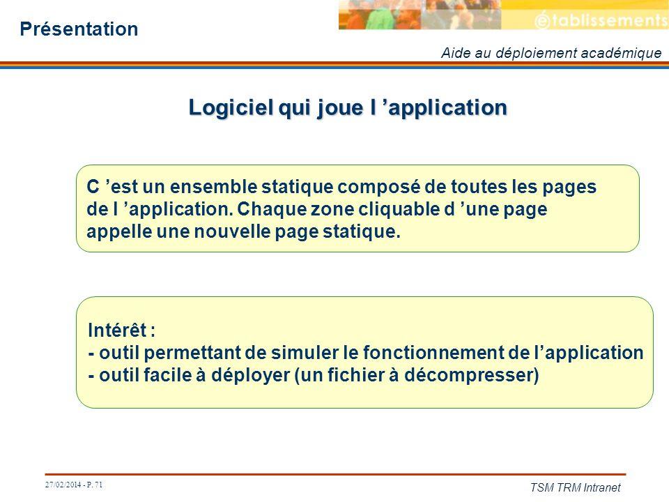 27/02/2014 - P. 71 TSM TRM Intranet Présentation Logiciel qui joue l application Aide au déploiement académique C est un ensemble statique composé de