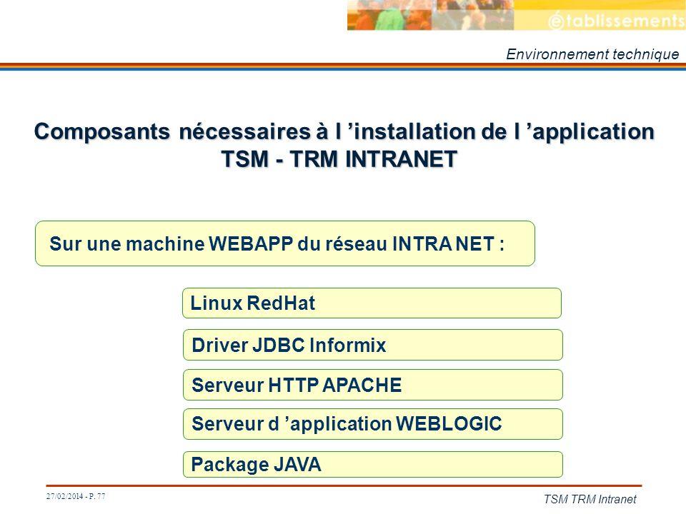 27/02/2014 - P. 77 TSM TRM Intranet Composants nécessaires à l installation de l application TSM - TRM INTRANET Sur une machine WEBAPP du réseau INTRA