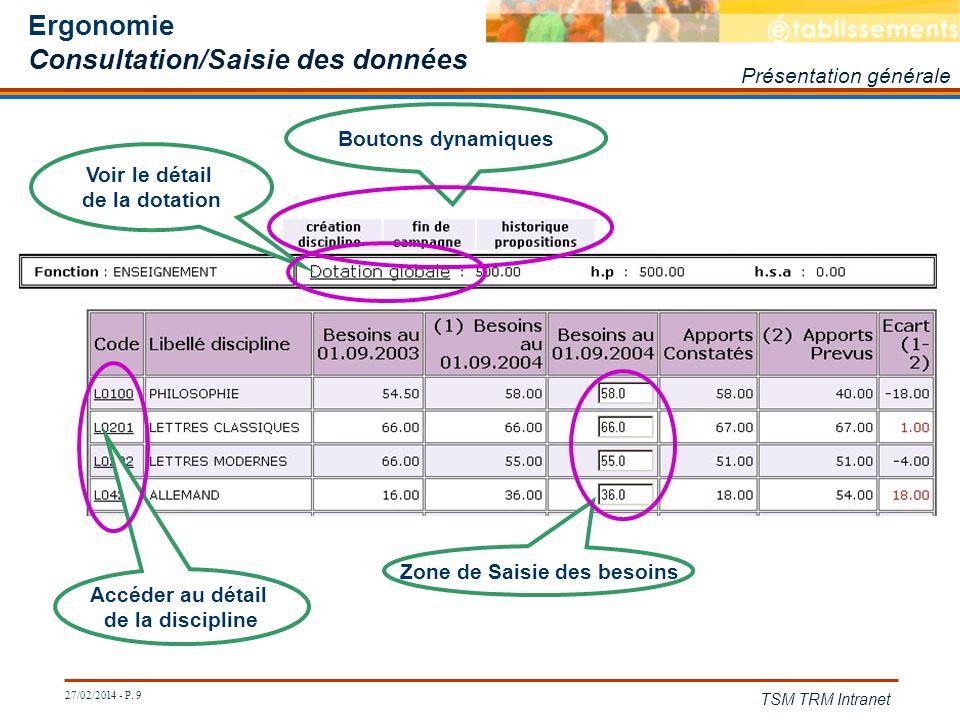 27/02/2014 - P. 9 TSM TRM Intranet Ergonomie Consultation/Saisie des données Présentation générale Zone de Saisie des besoins Accéder au détail de la