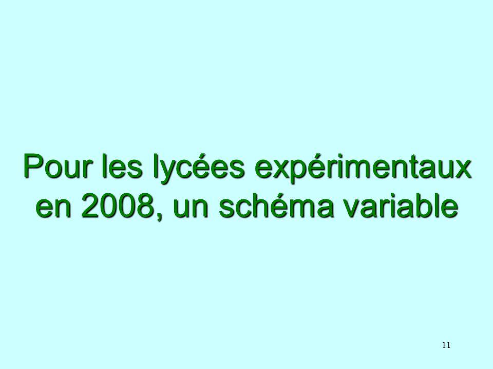 11 Pour les lycées expérimentaux en 2008, un schéma variable