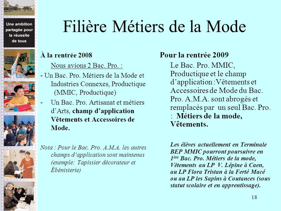 18 Filière Métiers de la Mode À la rentrée 2008 Nous avions 2 Bac. Pro. : - Un Bac. Pro. Métiers de la Mode et Industries Connexes, Productique (MMIC,