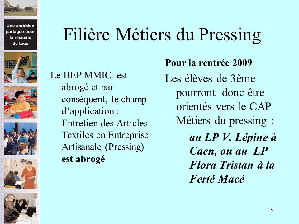 19 Filière Métiers du Pressing Le BEP MMIC est abrogé et par conséquent, le champ dapplication : Entretien des Articles Textiles en Entreprise Artisan
