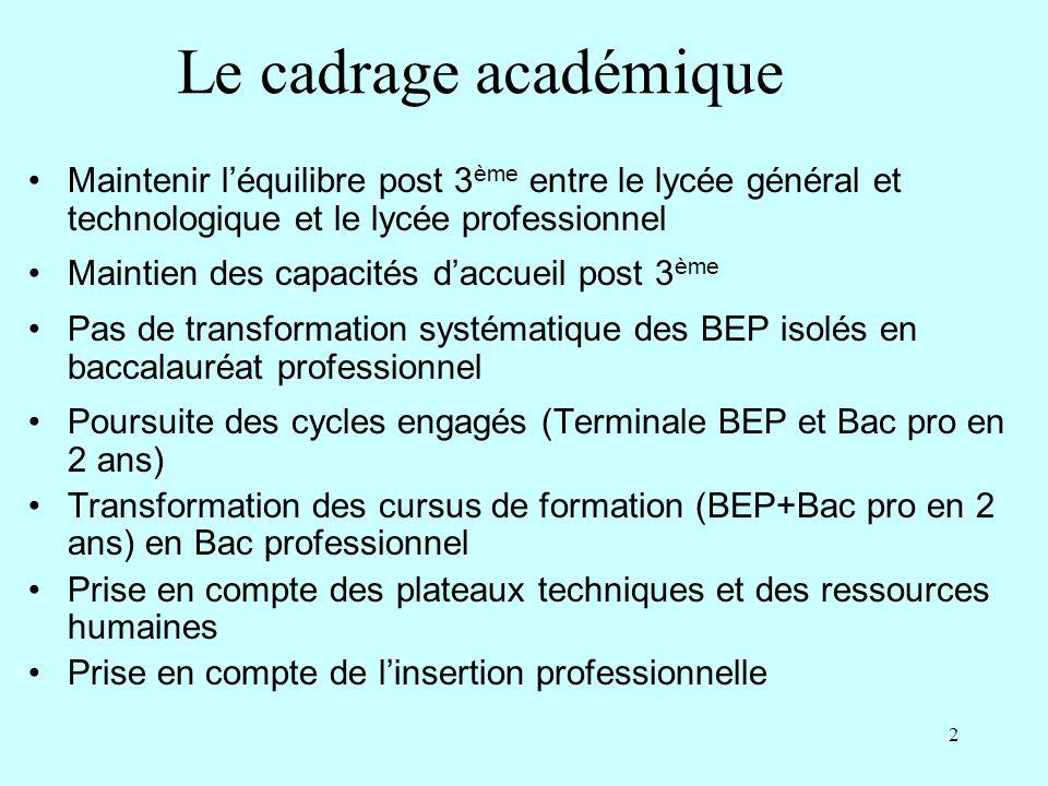 2 Le cadrage académique Maintenir léquilibre post 3 ème entre le lycée général et technologique et le lycée professionnel Maintien des capacités daccu