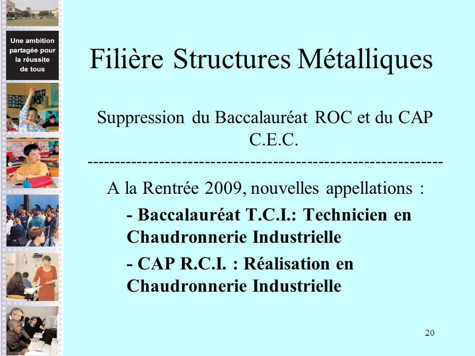20 Filière Structures Métalliques Suppression du Baccalauréat ROC et du CAP C.E.C. --------------------------------------------------------------- A l