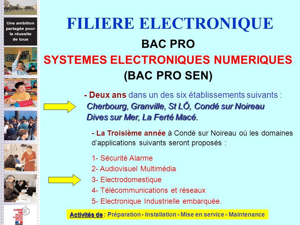 BAC PRO SYSTEMES ELECTRONIQUES NUMERIQUES (BAC PRO SEN) FILIERE ELECTRONIQUE - Deux ans dans un des six établissements suivants : Cherbourg, Granville