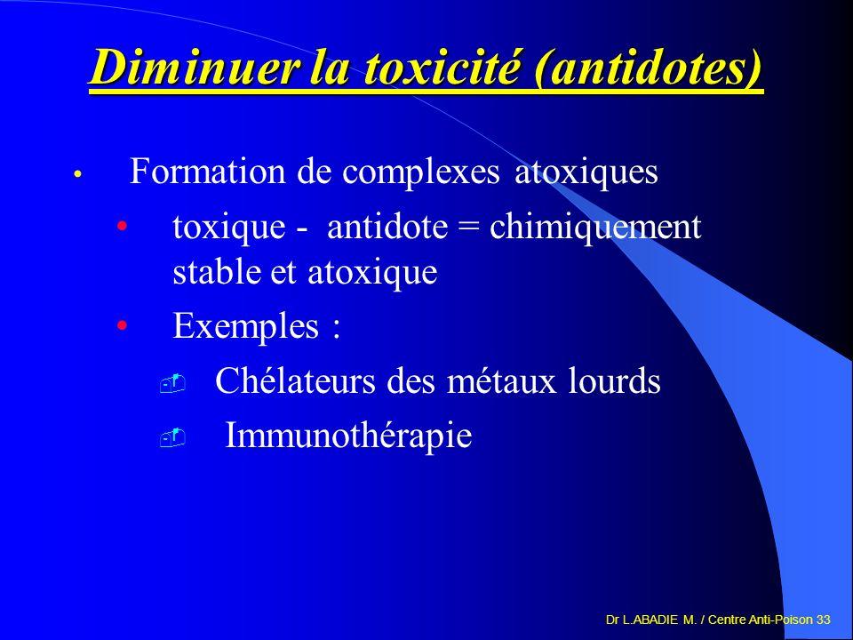 Dr L.ABADIE M. / Centre Anti-Poison 33 Diminuer la toxicité (antidotes) Formation de complexes atoxiques toxique - antidote = chimiquement stable et a