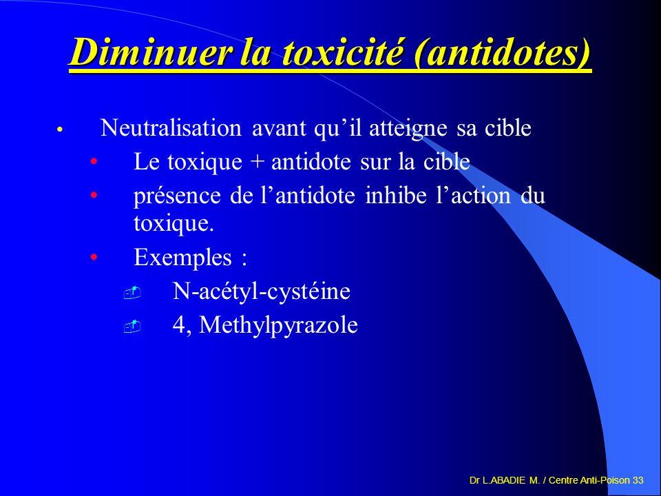Dr L.ABADIE M. / Centre Anti-Poison 33 Diminuer la toxicité (antidotes) Neutralisation avant quil atteigne sa cible Le toxique + antidote sur la cible