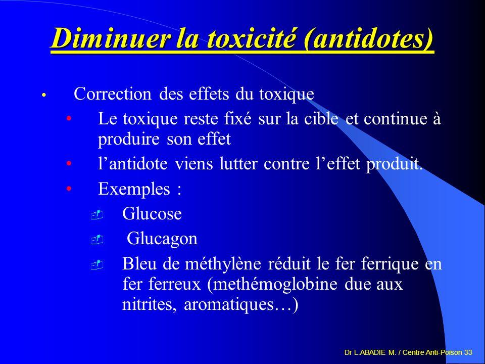 Dr L.ABADIE M. / Centre Anti-Poison 33 Diminuer la toxicité (antidotes) Correction des effets du toxique Le toxique reste fixé sur la cible et continu