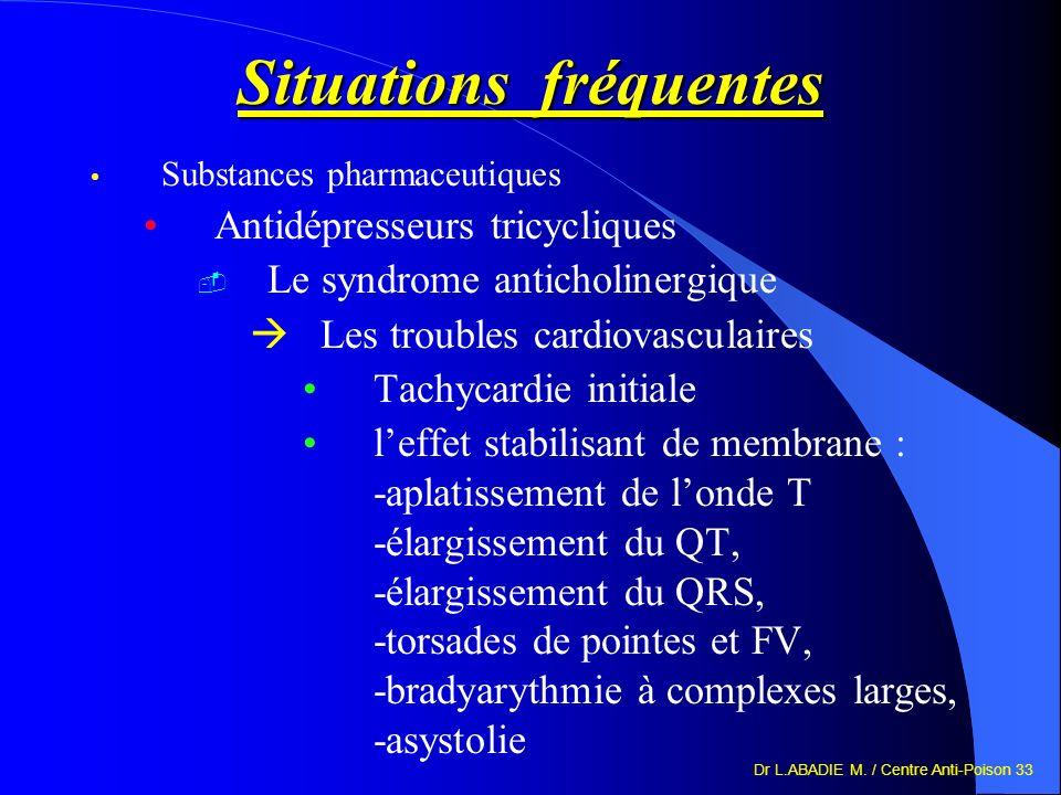 Dr L.ABADIE M. / Centre Anti-Poison 33 Situations fréquentes Substances pharmaceutiques Antidépresseurs tricycliques Le syndrome anticholinergique Les