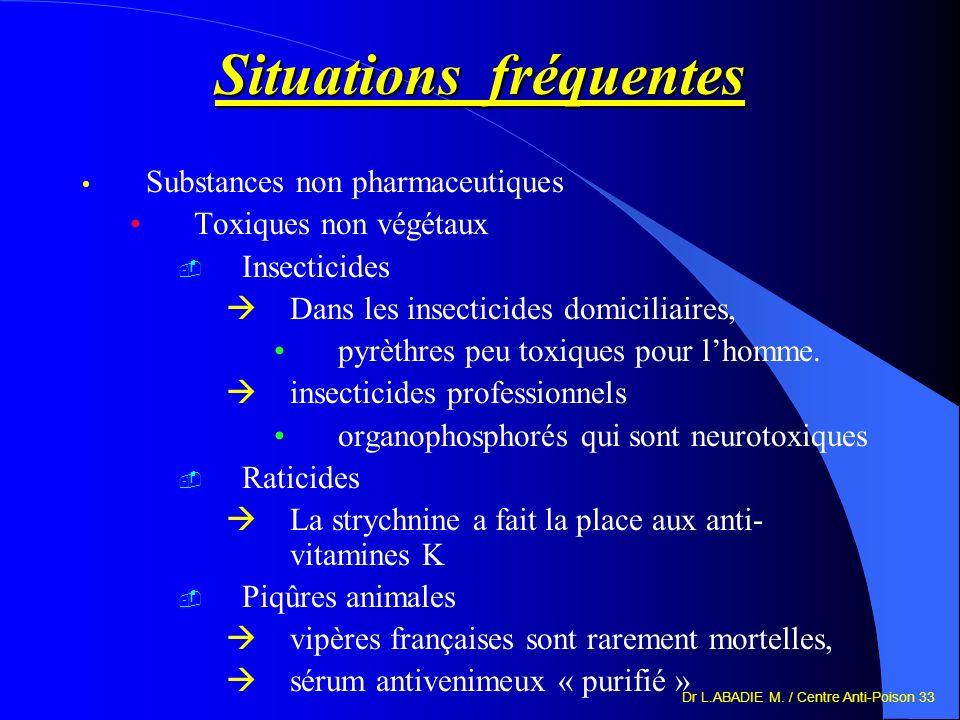 Dr L.ABADIE M. / Centre Anti-Poison 33 Situations fréquentes Substances non pharmaceutiques Toxiques non végétaux Insecticides Dans les insecticides d