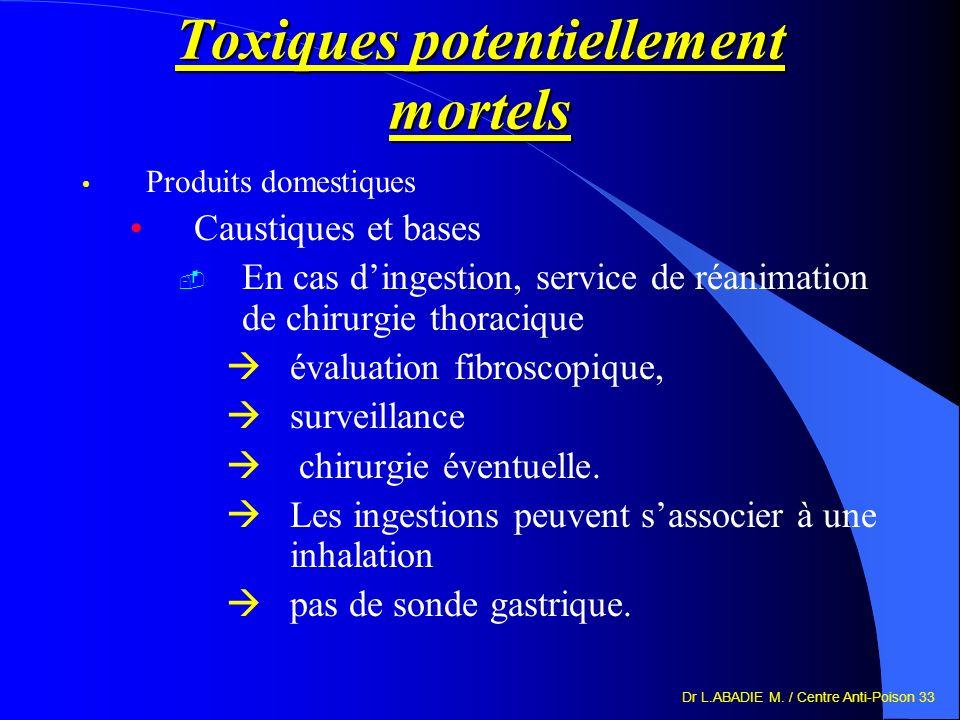 Dr L.ABADIE M. / Centre Anti-Poison 33 Toxiques potentiellement mortels Produits domestiques Caustiques et bases En cas dingestion, service de réanima