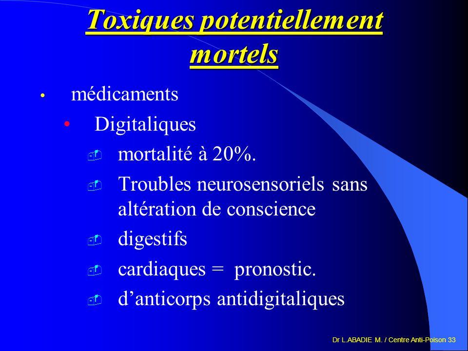 Dr L.ABADIE M. / Centre Anti-Poison 33 Toxiques potentiellement mortels médicaments Digitaliques mortalité à 20%. Troubles neurosensoriels sans altéra