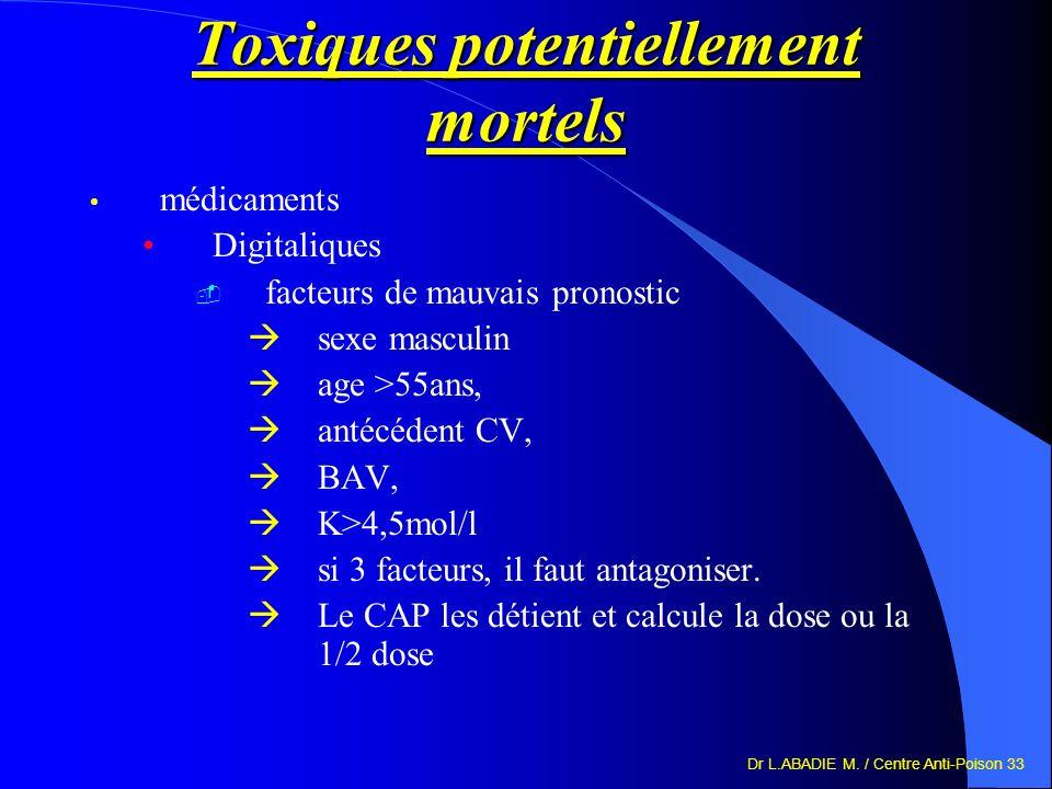 Dr L.ABADIE M. / Centre Anti-Poison 33 Toxiques potentiellement mortels médicaments Digitaliques facteurs de mauvais pronostic sexe masculin age >55an
