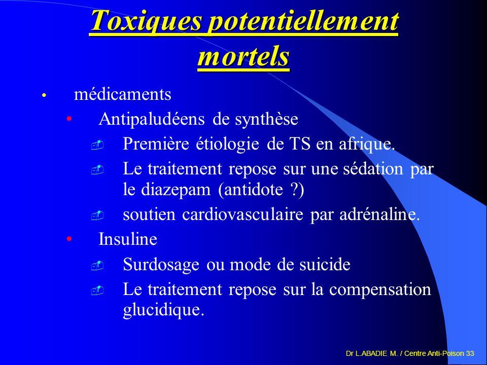 Dr L.ABADIE M. / Centre Anti-Poison 33 Toxiques potentiellement mortels médicaments Antipaludéens de synthèse Première étiologie de TS en afrique. Le
