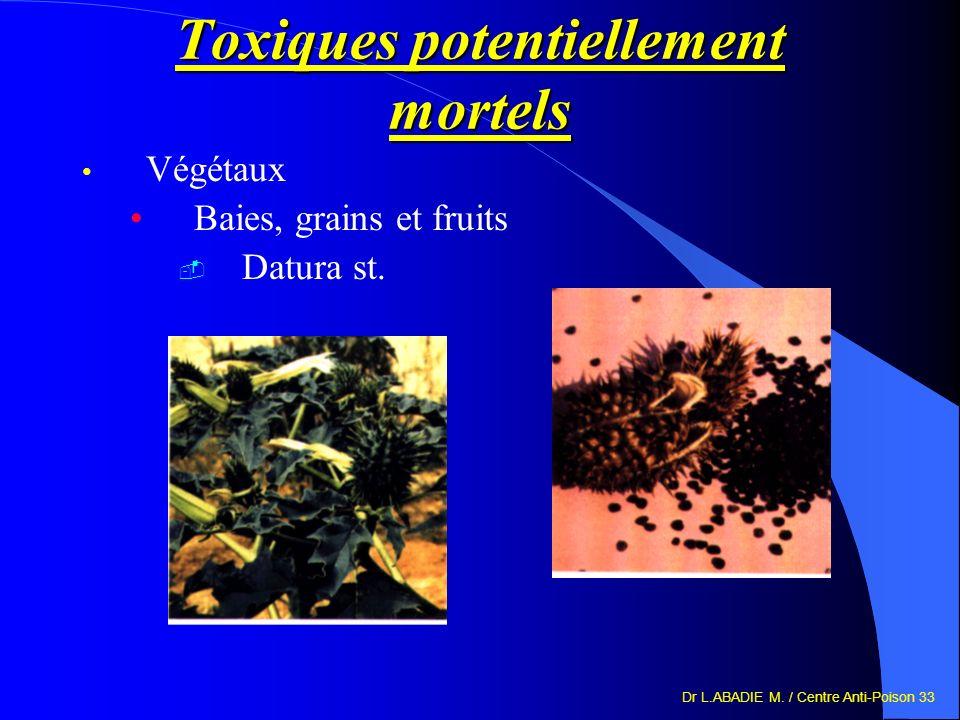 Dr L.ABADIE M. / Centre Anti-Poison 33 Toxiques potentiellement mortels Végétaux Baies, grains et fruits Datura st.