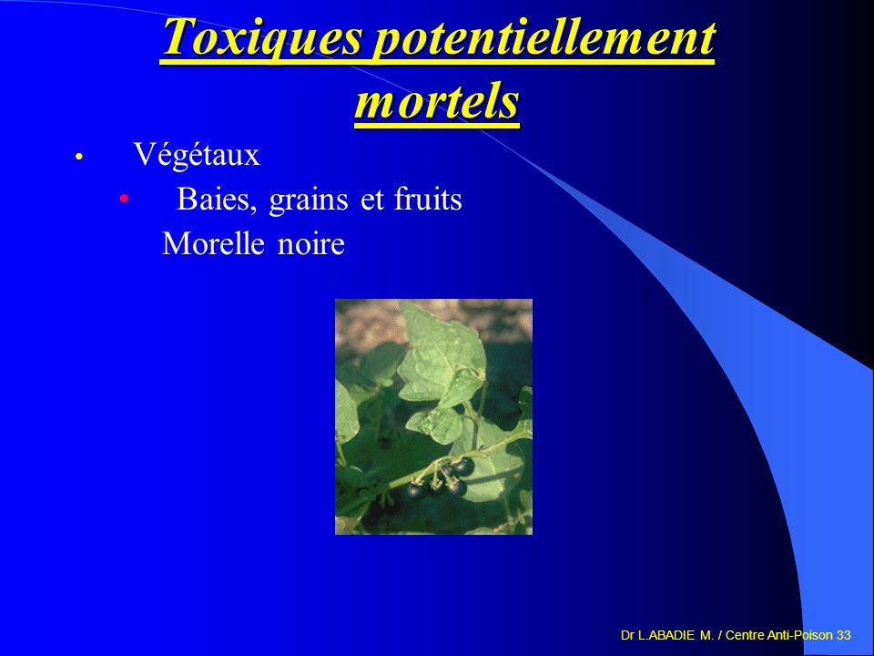Dr L.ABADIE M. / Centre Anti-Poison 33 Toxiques potentiellement mortels Végétaux Baies, grains et fruits Morelle noire