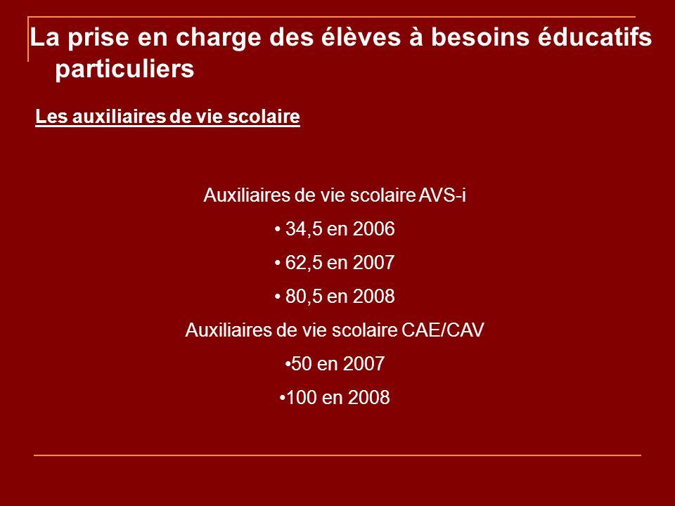 Les auxiliaires de vie scolaire Auxiliaires de vie scolaire AVS-i 34,5 en 2006 62,5 en 2007 80,5 en 2008 Auxiliaires de vie scolaire CAE/CAV 50 en 2007 100 en 2008 La prise en charge des élèves à besoins éducatifs particuliers