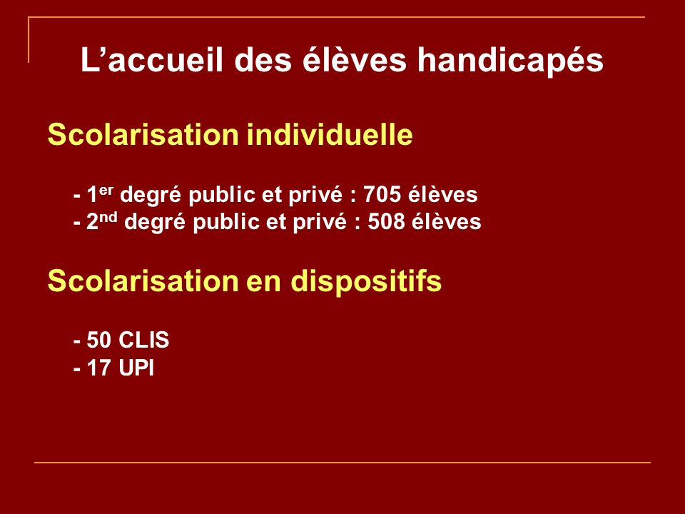 Laccueil des élèves handicapés Scolarisation individuelle - 1 er degré public et privé : 705 élèves - 2 nd degré public et privé : 508 élèves Scolarisation en dispositifs - 50 CLIS - 17 UPI