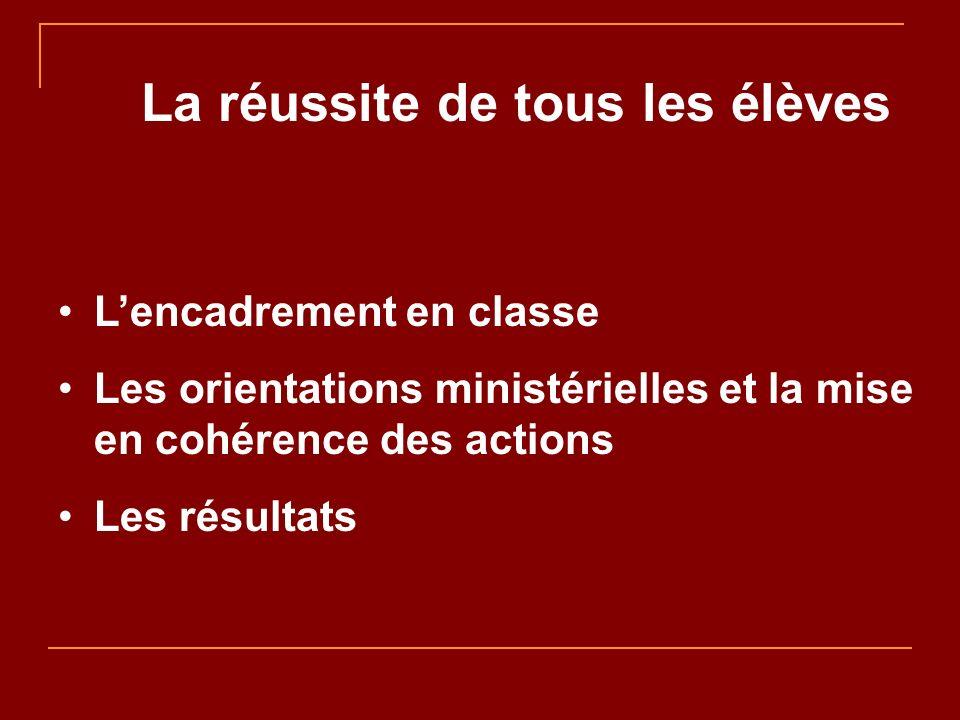La réussite de tous les élèves Lencadrement en classe Les orientations ministérielles et la mise en cohérence des actions Les résultats