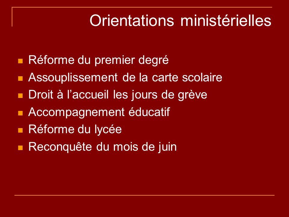 Orientations ministérielles Réforme du premier degré Assouplissement de la carte scolaire Droit à laccueil les jours de grève Accompagnement éducatif Réforme du lycée Reconquête du mois de juin