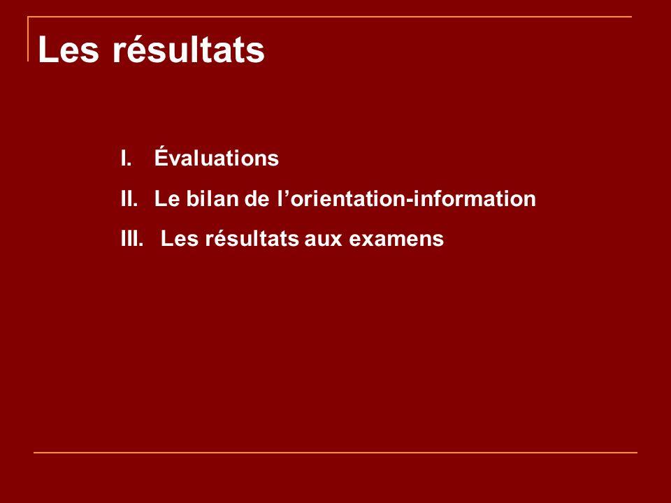 Les résultats I.Évaluations II.Le bilan de lorientation-information III. Les résultats aux examens