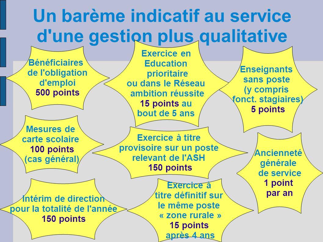 Un barème indicatif au service d'une gestion plus qualitative Bénéficiaires de l'obligation d'emploi 500 points Mesures de carte scolaire 100 points (