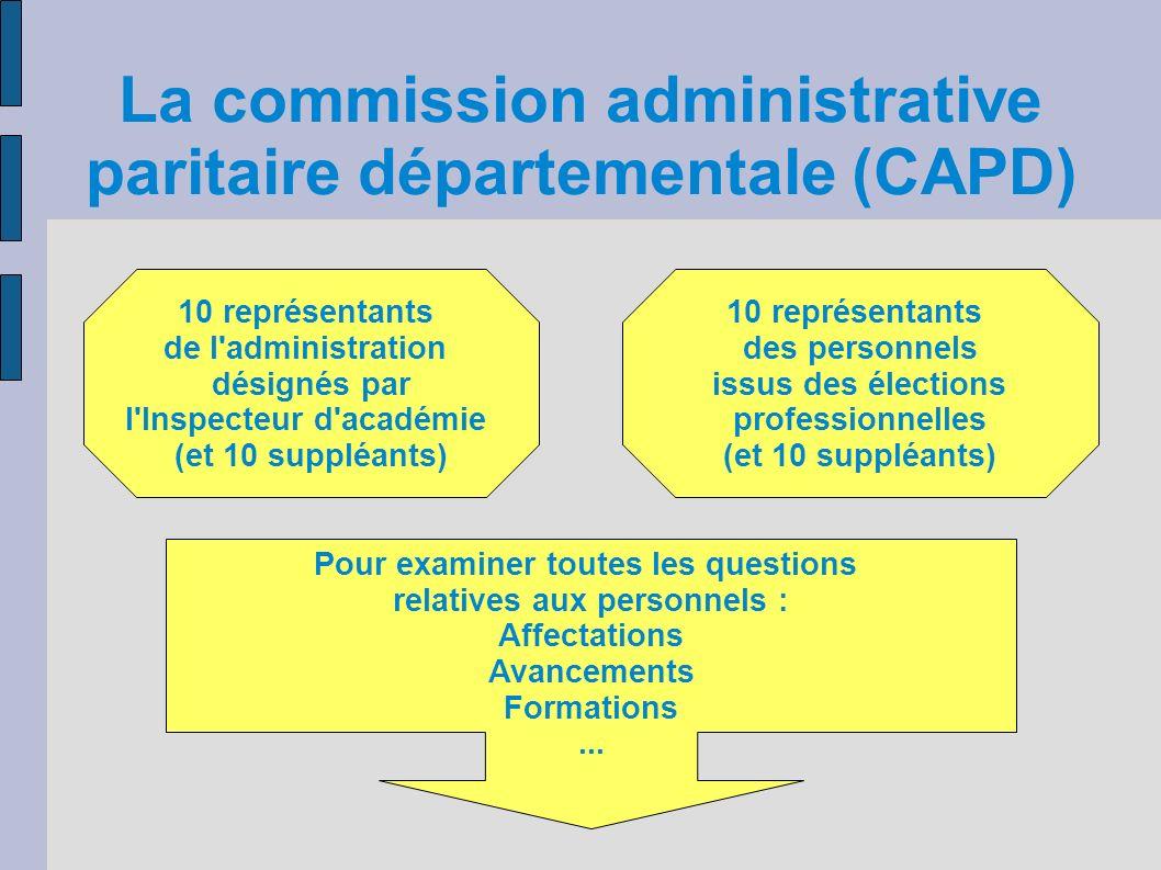 La commission administrative paritaire départementale (CAPD) 10 représentants de l'administration désignés par l'Inspecteur d'académie (et 10 suppléan