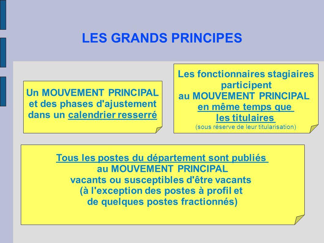 LES GRANDS PRINCIPES Des affectations à TITRE DEFINITIF en nombre plus important Un dispositif d accueil et d information au service des enseignants : la cellule « MOBILITE »