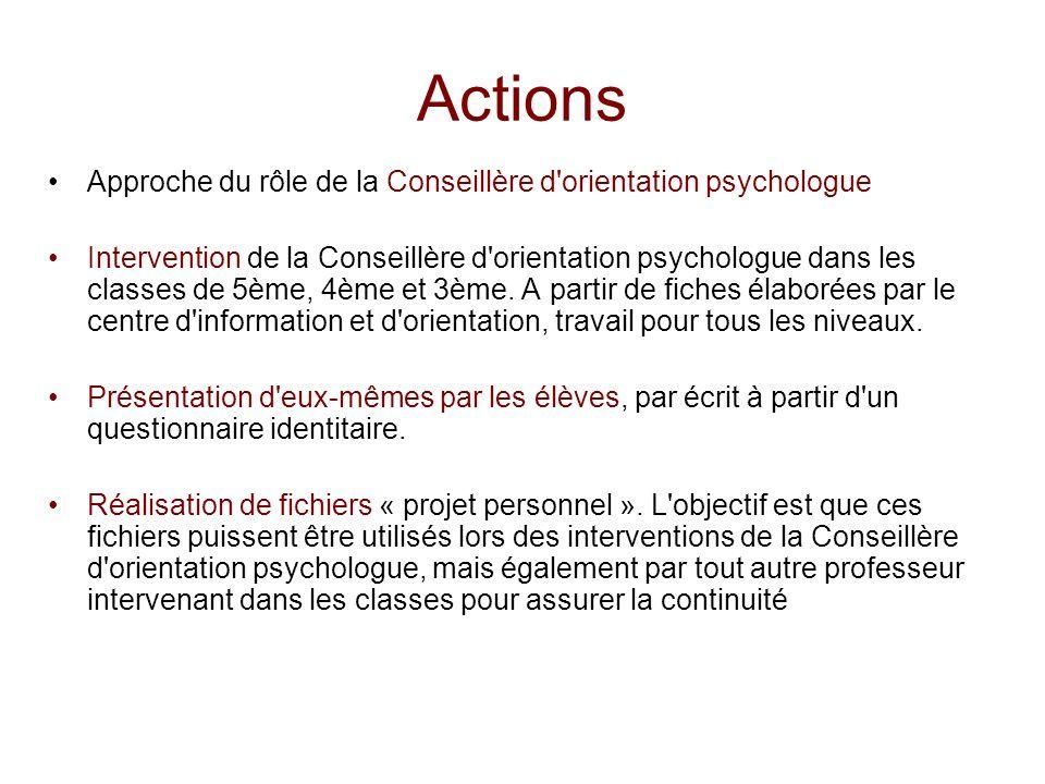 Actions Approche du rôle de la Conseillère d'orientation psychologue Intervention de la Conseillère d'orientation psychologue dans les classes de 5ème