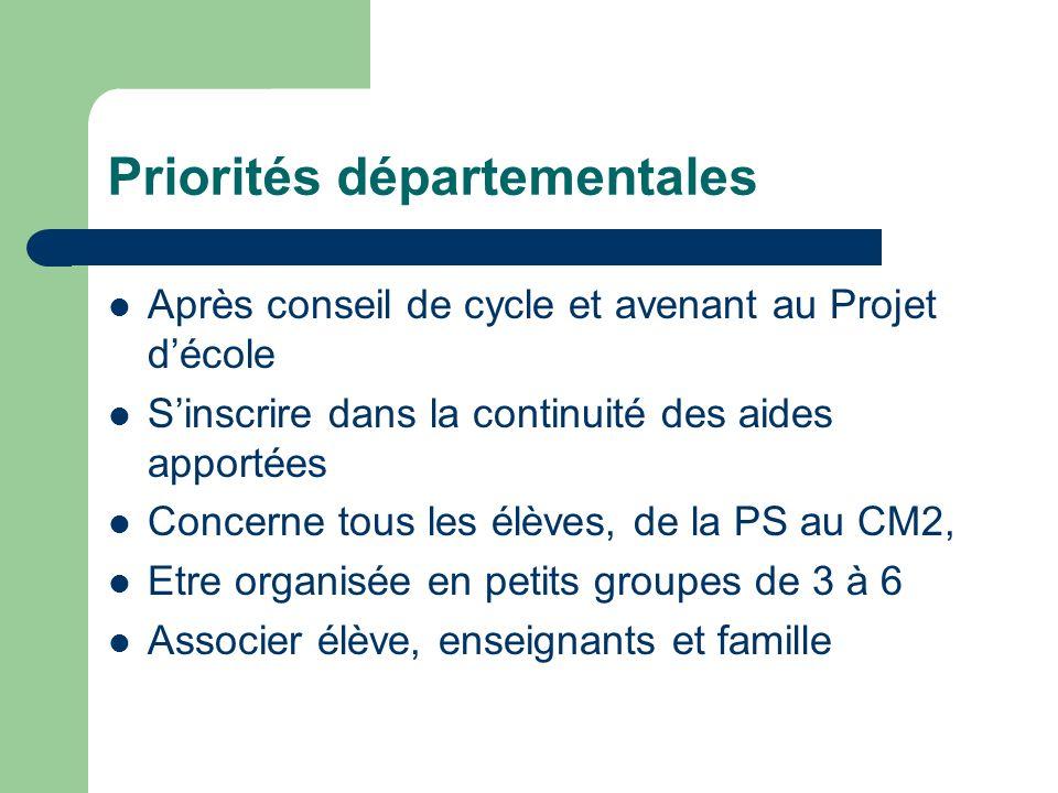 Priorités départementales Après conseil de cycle et avenant au Projet décole Sinscrire dans la continuité des aides apportées Concerne tous les élèves