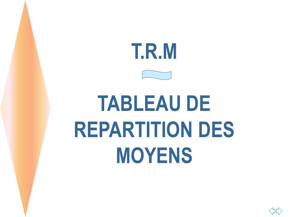 T.R.M TABLEAU DE REPARTITION DES MOYENS