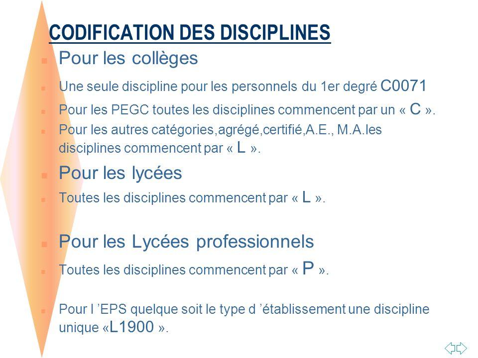 CODIFICATION DES DISCIPLINES n Pour les collèges n Une seule discipline pour les personnels du 1er degré C0071 n Pour les PEGC toutes les disciplines commencent par un « C ».