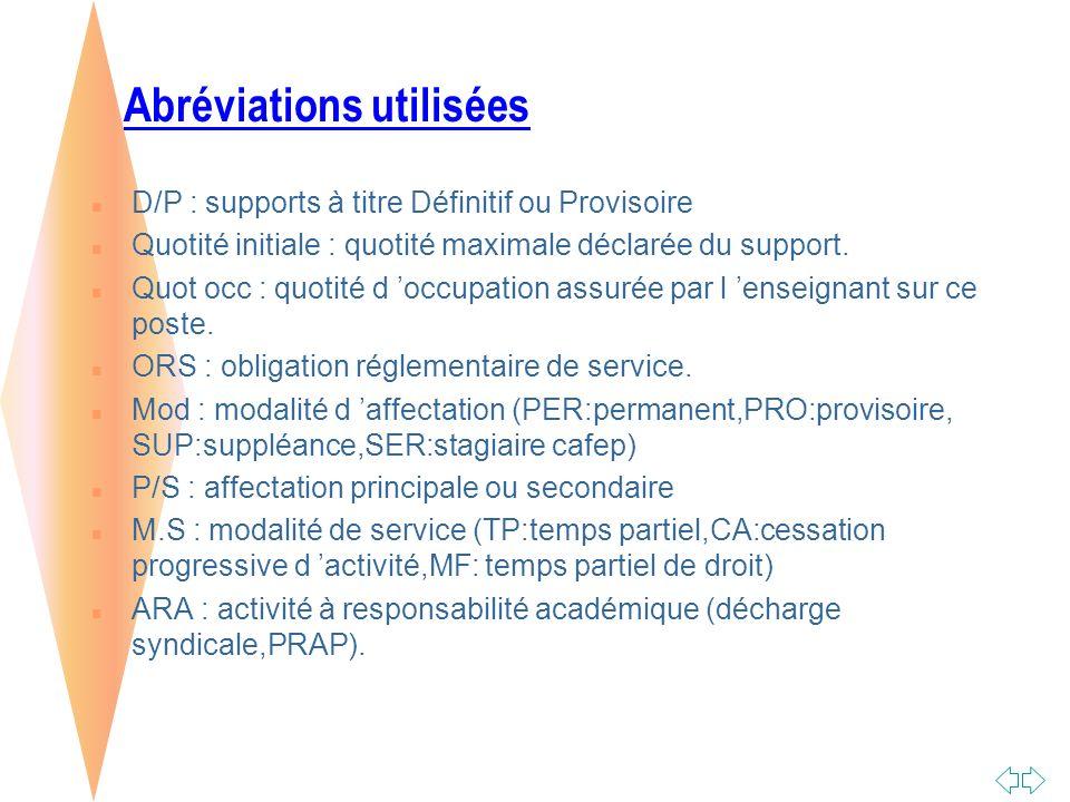 Abréviations utilisées n D/P : supports à titre Définitif ou Provisoire n Quotité initiale : quotité maximale déclarée du support.