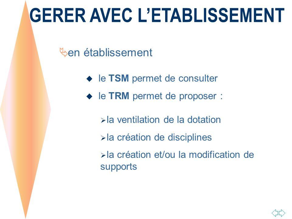 GERER AVEC LETABLISSEMENT en établissement u le TSM permet de consulter u le TRM permet de proposer : la ventilation de la dotation la création de disciplines la création et/ou la modification de supports