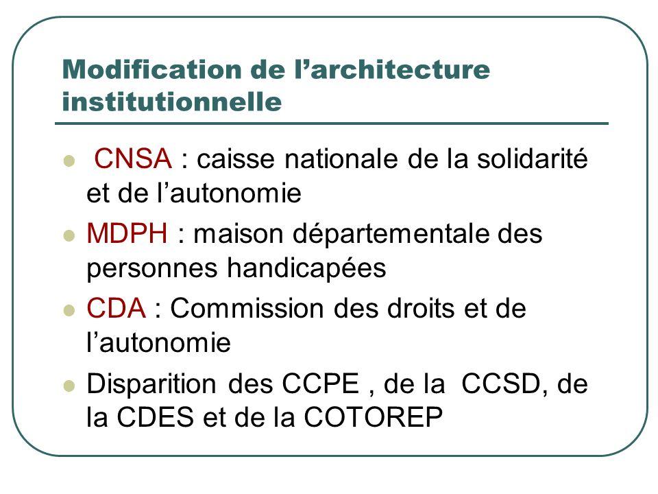 Modification de larchitecture institutionnelle CNSA : caisse nationale de la solidarité et de lautonomie MDPH : maison départementale des personnes handicapées CDA : Commission des droits et de lautonomie Disparition des CCPE, de la CCSD, de la CDES et de la COTOREP